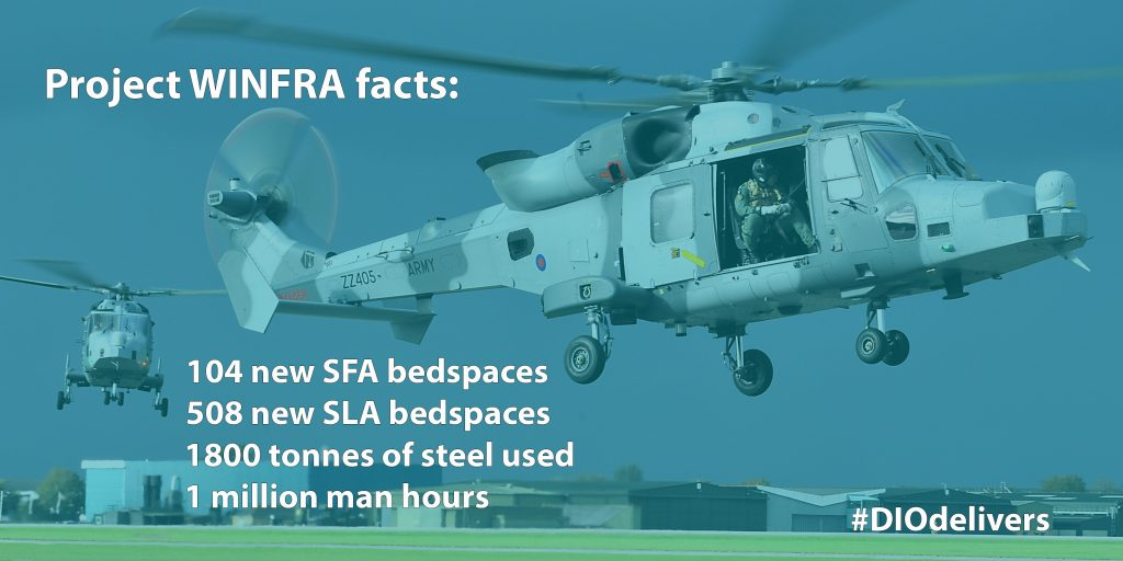 Some facts and figures about Project WINFRA. [Crown Copyright]