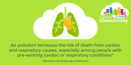 Air pollution increases the risk of death from cardiac and respiratory causes. [www.cleanairday.org.uk]