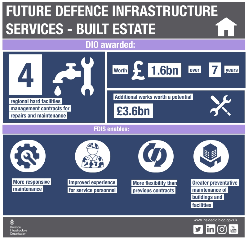 Infographic giving key facts about the new contract.