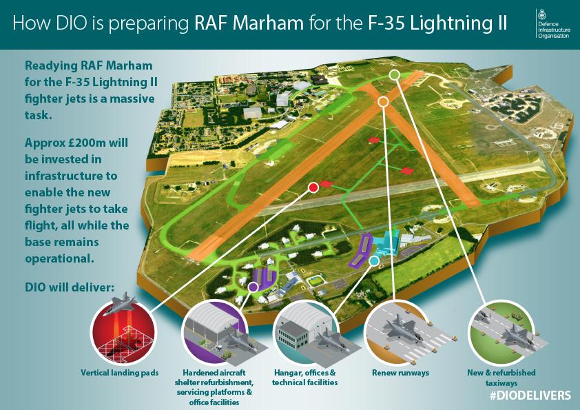 Preparing RAF Marham for new F-35B Lightning II Joint Strike
